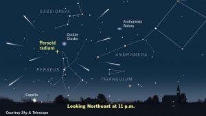 perseid-meteor-shower-sky-map-2016
