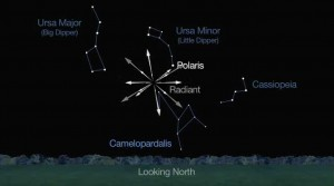 new-meteor-shower-camelopardids-radiant